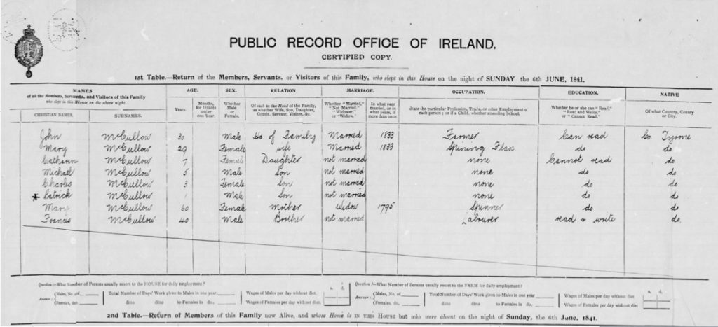 1841 Census Copy. McCullough Family, Attagh, Lowe badony, Upper Strabane, Tyrone